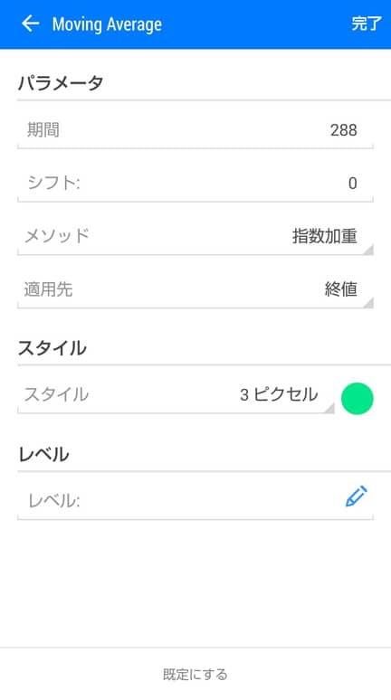 288EMA MT4/MT5アプリ 設定
