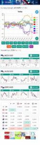FX-labo 通貨強弱チャート 01