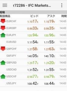 IFC Markets(IFCマーケット) スプレッド