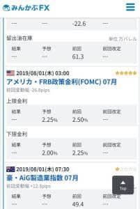 みんかぶFX 経済指標 SP表示