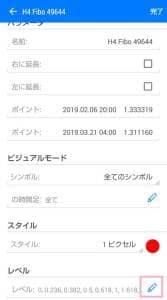 MetaTrader(メタトレーダー)アプリ フィボナッチ・リトレースメント 追加 01