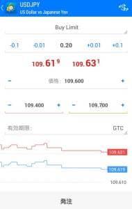 MetaTrader4(メタトレーダー4) Buy Limit(買指値)注文 01