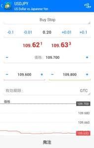 MetaTrader4(メタトレーダー4) Buy Stop(買ストップ)注文 01