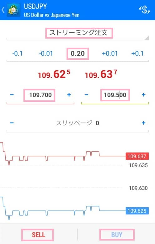 MetaTrader4(メタトレーダー4) ストリーミング(成行)注文 01