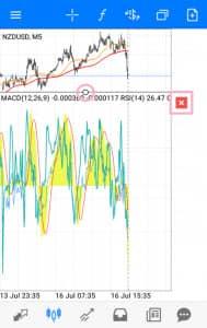 MetaTrader(メタトレーダー)4,5 アプリ テクニカル分析指標 リサイズ 02