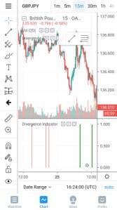 TradingView(トレーディングビュー) アプリ ダイバージェンスインジケーター追加 02