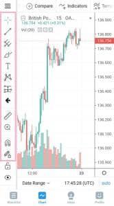 TradingView(トレーディングビュー) アプリ オブジェクト追加 01