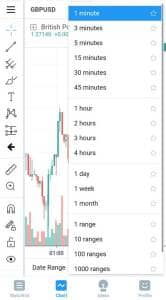 TradingView(トレーディングビュー) アプリ 時間足変更 02
