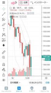 TradingView(トレーディングビュー) アプリ 比較 01