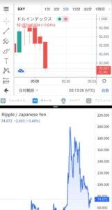 TradingView(トレーディングビュー) アプリ 画面分割 02