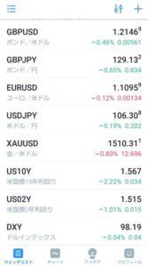 TradingView(トレーディングビュー) アプリ アメリカ10年債券利回り(US10Y) 01