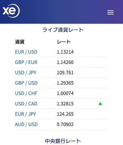 xe.com 為替レート