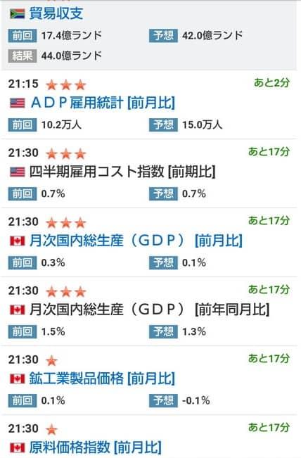 Yahoo!ファイナンス 経済指標