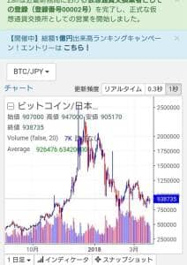 Zaif(ザイフ) 仮想通貨購入 02